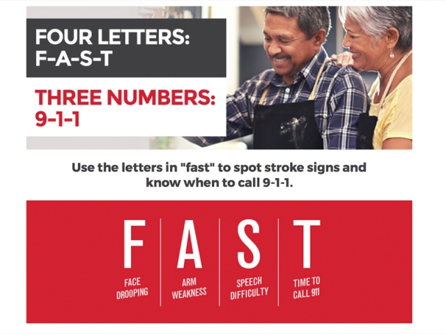 Signs of a stroke. FAST